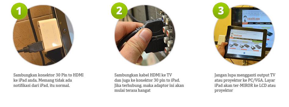 Konektor Apple IPad 30 Pin Ke HDMI Dan TV Analog RCA